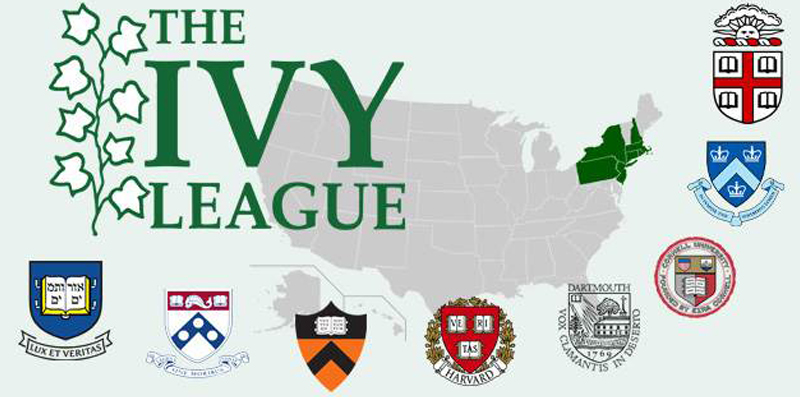 Ivy League Universities Offering Free Online Courses amid COVID outbreak