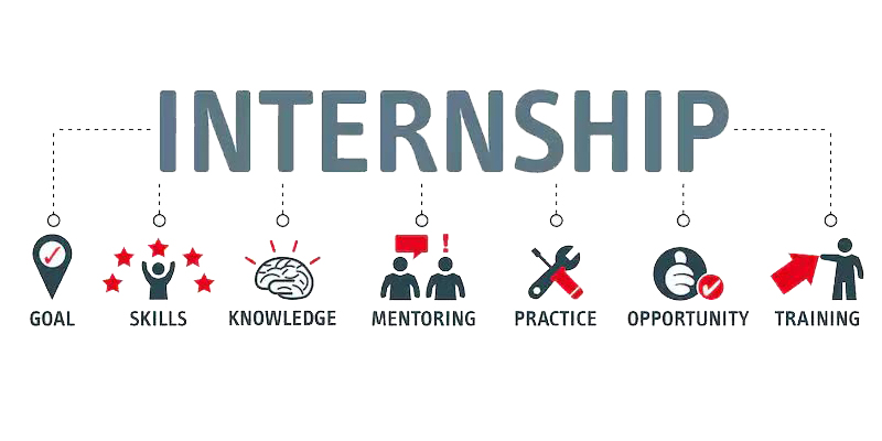 4 Reasons to do Internships