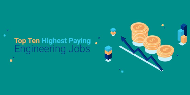 Top 10 Highest paying Engineering fields